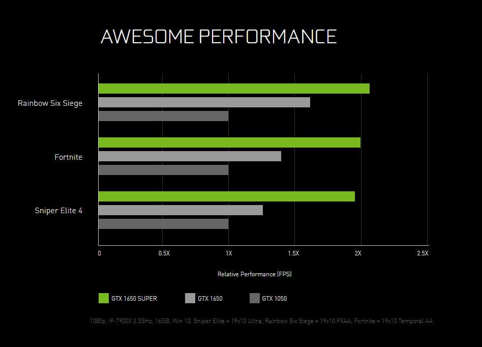 gtx 1650 super performance - Nvidia GTX 1650 Super review and release date