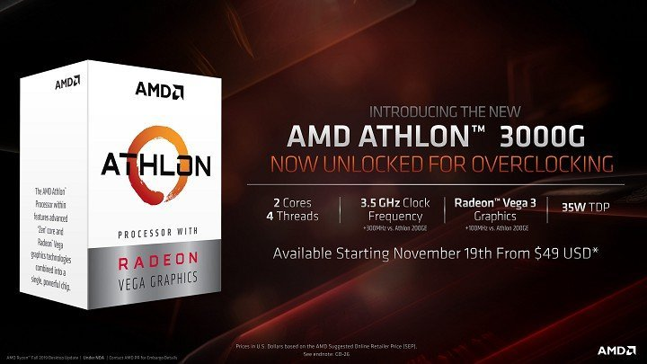 The budget APU Athlon 3000G announcement and release date