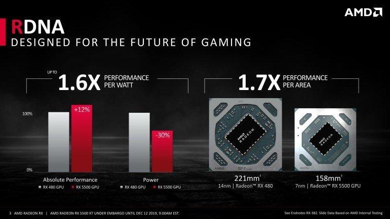 radeon rx 5500 xt press deck - AMD RADEON RX 5500 XT REVIEW AND RELEASE DATE